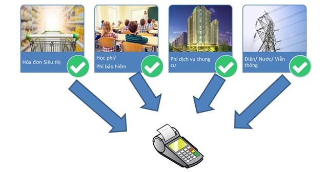 Tiện lợi với Quản lý dòng tiền và thanh toán hóa đơn trên POS