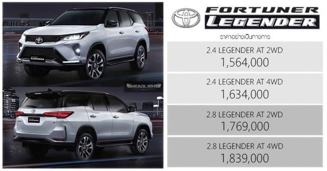 Toyota Fortuner phiên bản nâng cấp 2021 có gì mới? - 4
