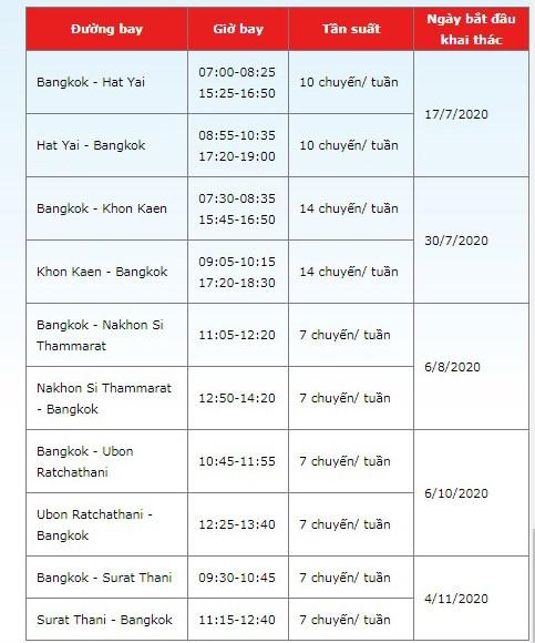 Vietjet Thái Lan mở rộng mạng bay khắp xứ sở chùa Vàng với 5 đường bay nội địa mới - 7