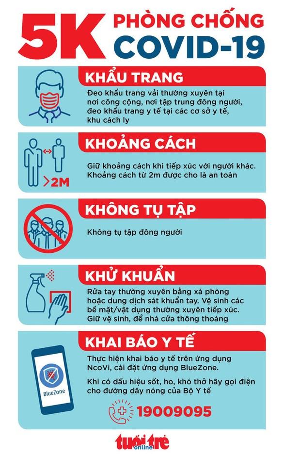 Người từng đến quán cơm Ngon và Phương Linh quận Tân Bình liên hệ ngay y tế - Ảnh 1