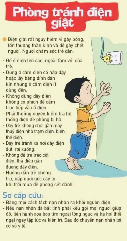 Trường Tiểu học Thủ Lệ (quận Ba Đình) hướng dẫn kỹ năng phòng tránh tai nạn cho học sinh.