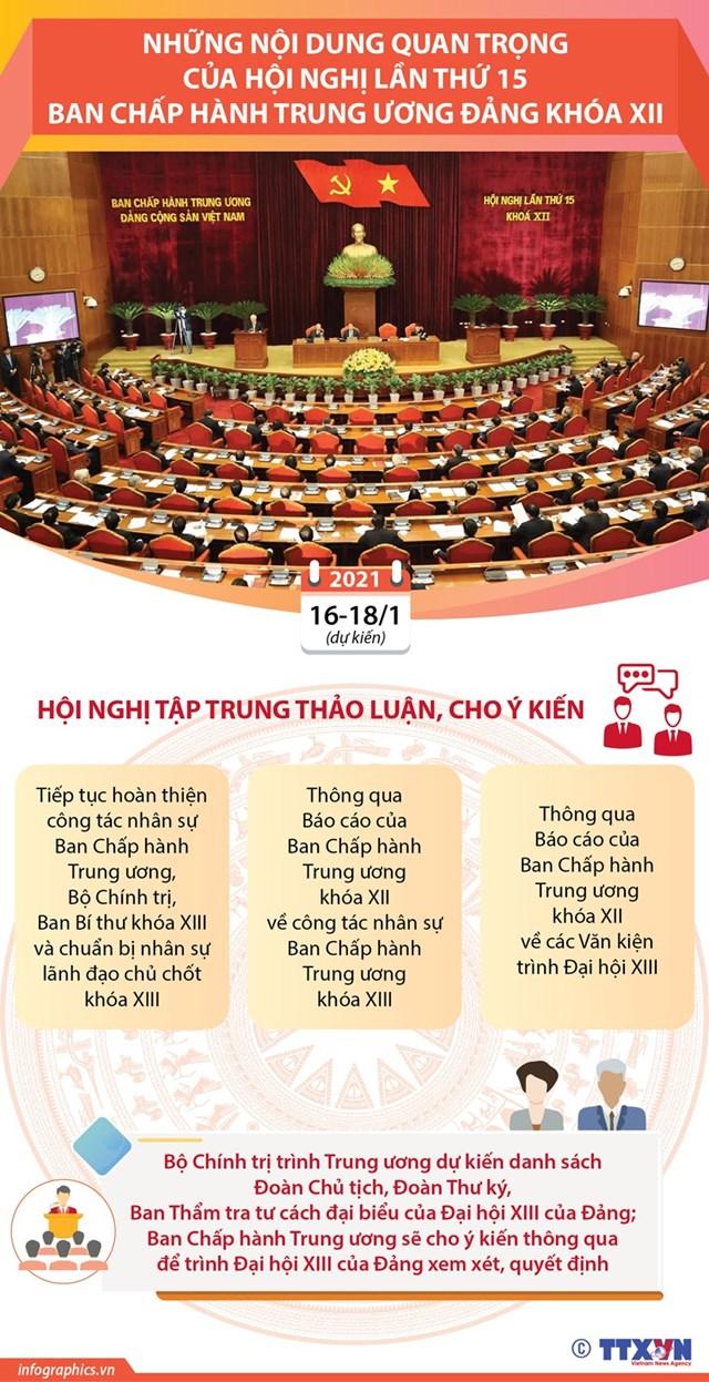 Những nội dung quan trọng của Hội nghị lần thứ 15 BCH Trung ương Đảng - Ảnh 1