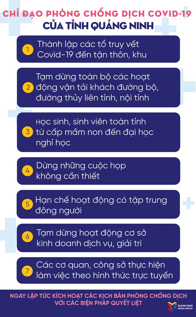 Quảng Ninh: Dừng các hoạt động dịch vụ giải trí, công sở làm việc online - Ảnh 1