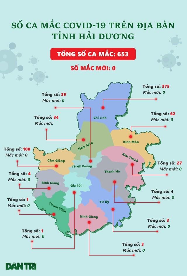 Bản đồ phân bố số ca mắc Covid-19 trên địa bàn tỉnh Hải Dương (cập nhật lúc 6h ngày 28/2). Đồ họa: Đỗ Ngọc Diệp.