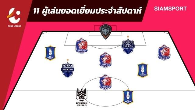 Đội hình tiêu biểu vòng 13 Thai-League, không có cầu thủ nào của Muangthong.